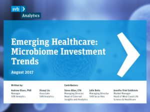 Microbiome Investment Trends